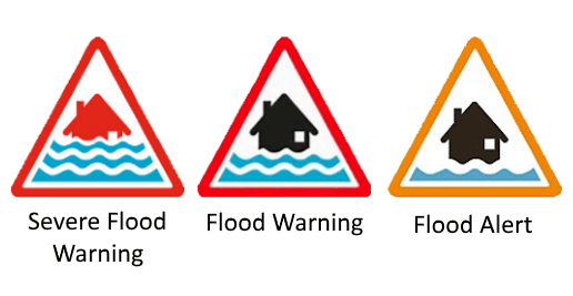 Flood Warning Symbols - what do they mean?